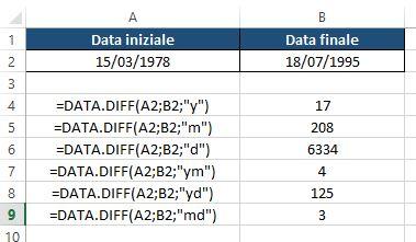 datadiff