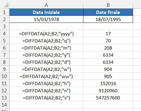 datadiff4