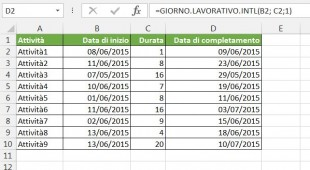 Calcolare la data di completamento basata su data inizio e durata tenendo conto dei weekend