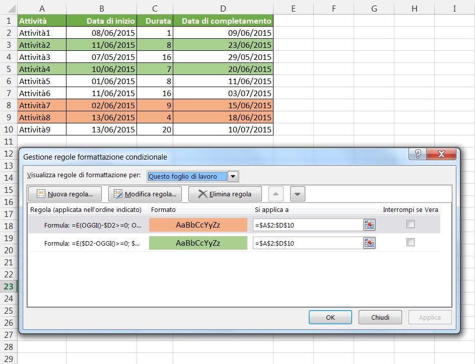 Formattazione condizionale data mining