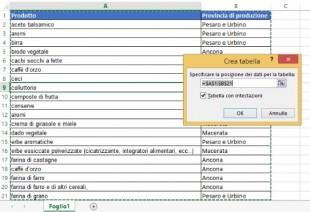 Trasformare i dati in una tabella di Excel