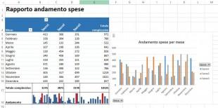 La tabella Excel originale da convertire in formato HTML