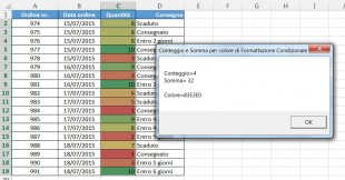 Il conteggio, la somma e il codice colore delle celle colorate con formattazione condizionale