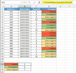 La formula per contare le celle per colore di sfondo