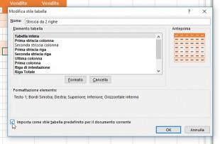 Come impostare lo stile personalizzato come lo stile di default per il documento corrente