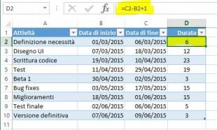 Create una tabella per il Diagramma di Gantt