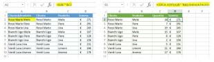 CERCA VERT con 2 criteri per raccogliere dati da fogli diversi