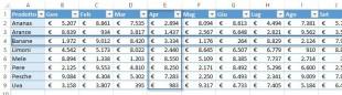 Fare una ricerca incrociata in Excel
