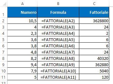 Calcolare il fattoriale di un numero