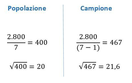 Differenza tra popolazione e campione