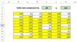 Evidenziare celle non comprese tra due estremi