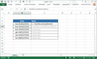 Una serie di date per giorno lavorativo