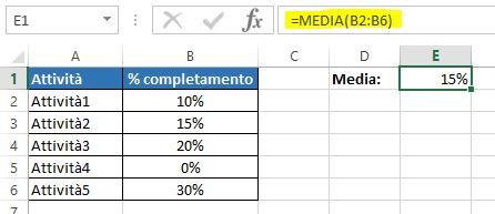 Calcolare una percentuale media in Excel