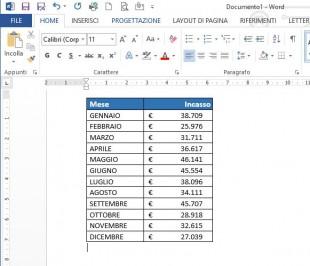 Cliccate su Incolla oppure premete Ctrl + V per incollare la tabella in Word