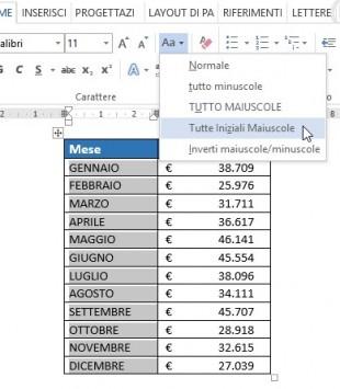 Cliccate su Maiuscole-minuscole per scegliere come modificare le maiuscole