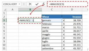 Inserite un segno di uguale, il nome della funzione e il riferimento di cella per applicare la formula alla cella adiacente