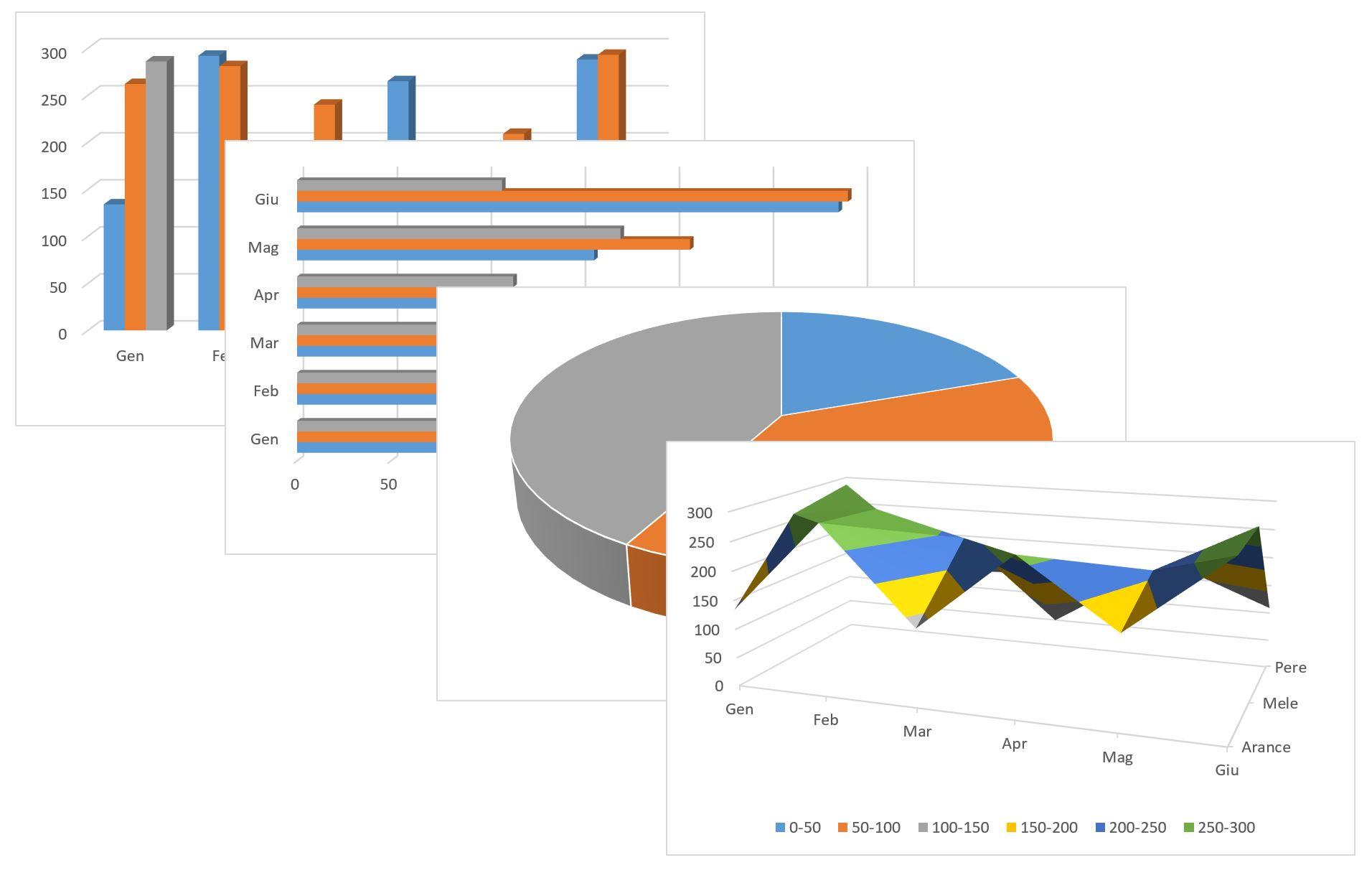 Excel come creare un grafico in excel excel academy - Diversi tipi di figa ...