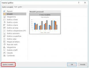 Eliminare un modello di grafico in Excel