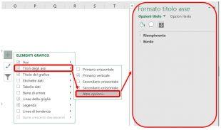 Personalizzare un grafico con il riquadro Formato grafico