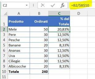 Calcolare la percentuale del totale in Excel