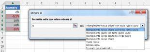 Formattazione condizionale di Excel per le percentuali negative