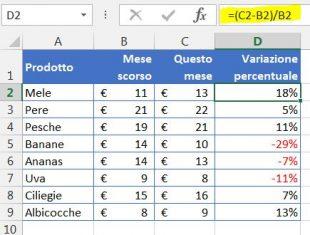 La formula di Excel per calcolare la variazione percentuale tra 2 colonne