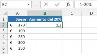 Una formula per aumentare una intera colonna di numeri di una certa percentuale
