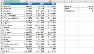 Dati per ricerca a due vie in Excel