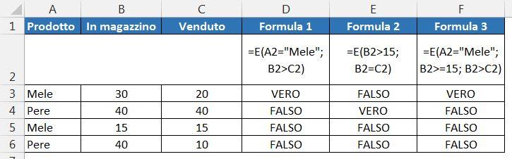 come-utilizzare-la-funzione-e-nelle-formule-di-excel