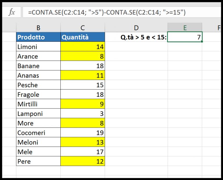 Una formula CONTA.SE con 2 criteri per contare i numeri all'interno di un intervallo