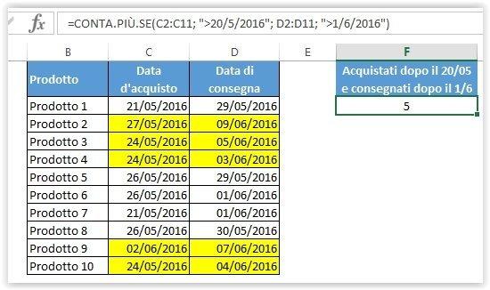 La formula CONTA.SE per contare le date che soddisfano condizioni multiple