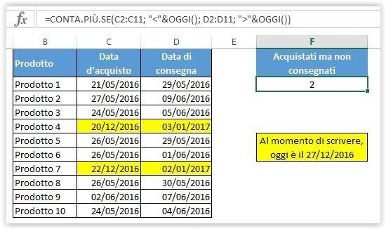 La funzione CONTA.SE per contare date con condizioni multiple basate sulla data corrente