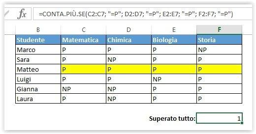 Una formula CONTA.PIU.SE con diversi intervalli e lo stesso criterio