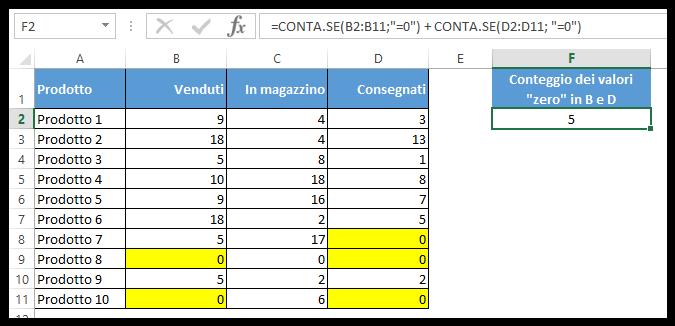 Una formula CONTA.SE per contare valori numerici in intervalli non contigui