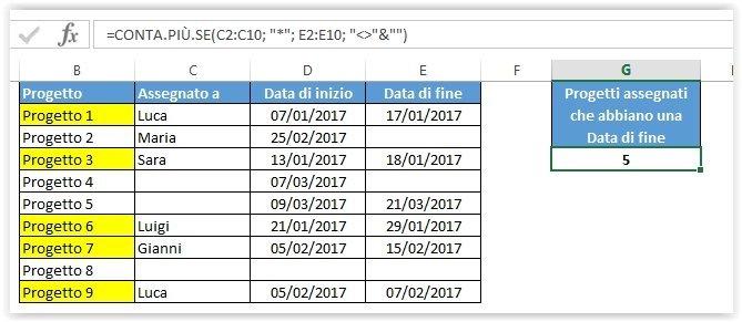 La formula CONTA.PIU.SE che conti i record con un qualsiasi testo in una colonna e celle non vuote in un altra colonna