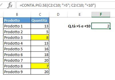 Una formula CONTA.PIU.SE per contare i numeri tra X e Y