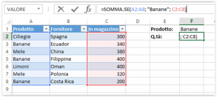Esempio di formula SOMMA.SE