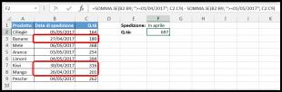 Sommare valori che corrispondono ad un intervallo di date