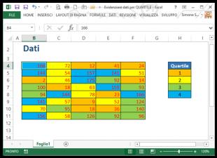 Come evidenziare dati per quartile