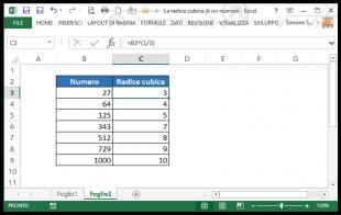 Come calcolare la radice cubica di un numero