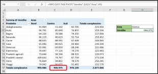 Come ottenere un totale di colonna di una tabella pivot