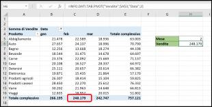 Come ottenere un totale di colonna se i valori sono raggruppati per data