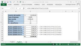 Come controllare la quota capitale rimborsata di un prestito