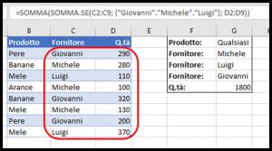 Usare SOMMA e SOMMA.SE con argomento in forma di matrice per sommare con criteri O multipli